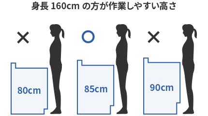 高さの目安は「身長÷2+5cm」