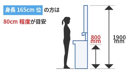 洗面台の「高さ」に注意